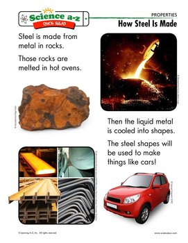 How Steel Is Made - Quick Read