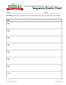 Sequence Events - Nonfiction Graphic Organizer