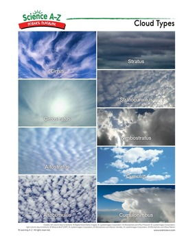 Awesome Science A Z Clouds Winds Storms Grades 3 4 Science Unit Wiring Digital Resources Sulfshebarightsorg