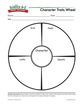 image regarding Character Graphic Organizer Printable called Picture Organizers for Medical Articles or blog posts - Science A-Z