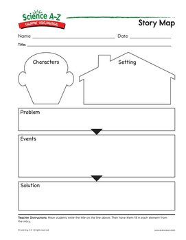 image regarding Printable Story Map Graphic Organizer referred to as Impression Organizers for Clinical Articles - Science A-Z
