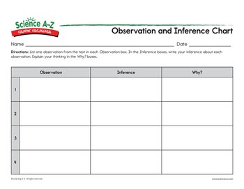 Nonfiction Graphic Organizers Observation And Inference Chart