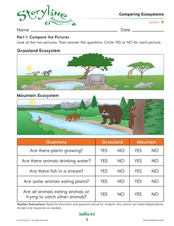 Comparing Ecosystems Assessment